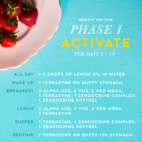 2018 healthy you_phase 1